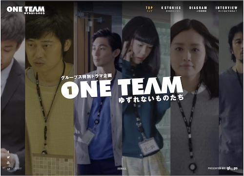 ONETEAM - gloops special movie